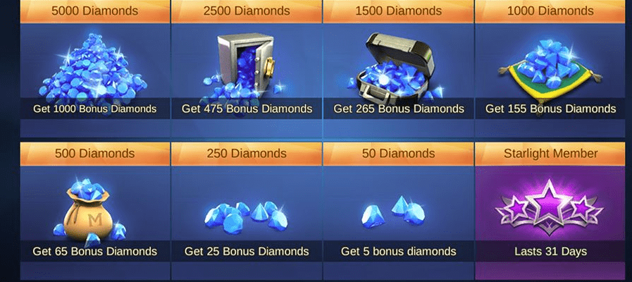 diamond ml