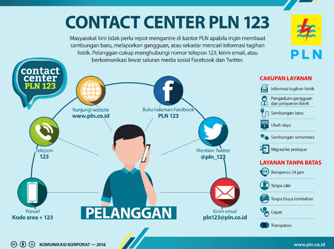 contact pln 123
