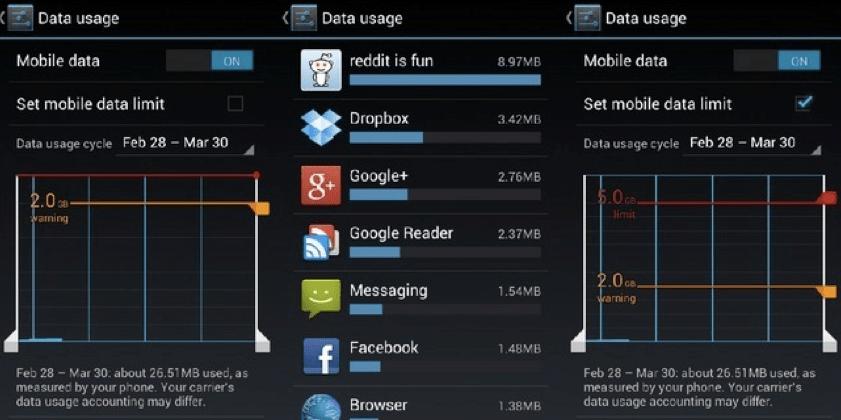 data inet